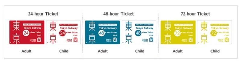 Les pass de métro pour visiter Tokyo tourisme prix ticket de métro Tokyo visiter Tokyo voyager au Japon