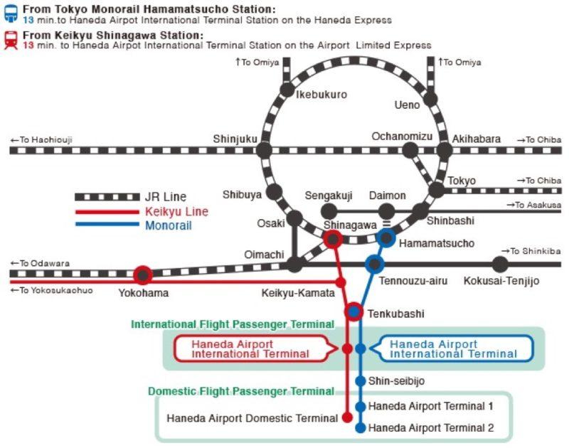 Accès à l'aéroport d'Haneda en transport en commun, Visiter Tokyo et le Japon