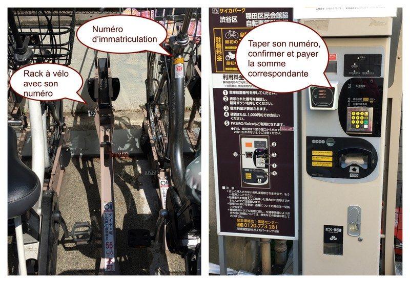 Le mode d'emploi du parking à vélo à Tokyo, Vie à Tokyo
