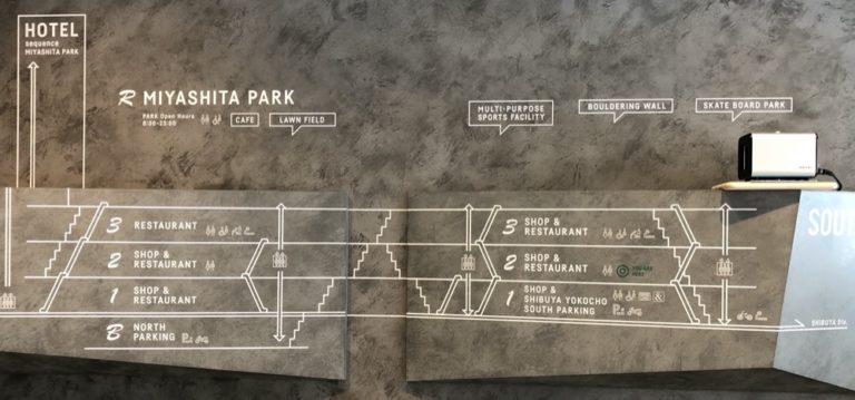 vivre a tokyo, visiter tokyo, miyashita park