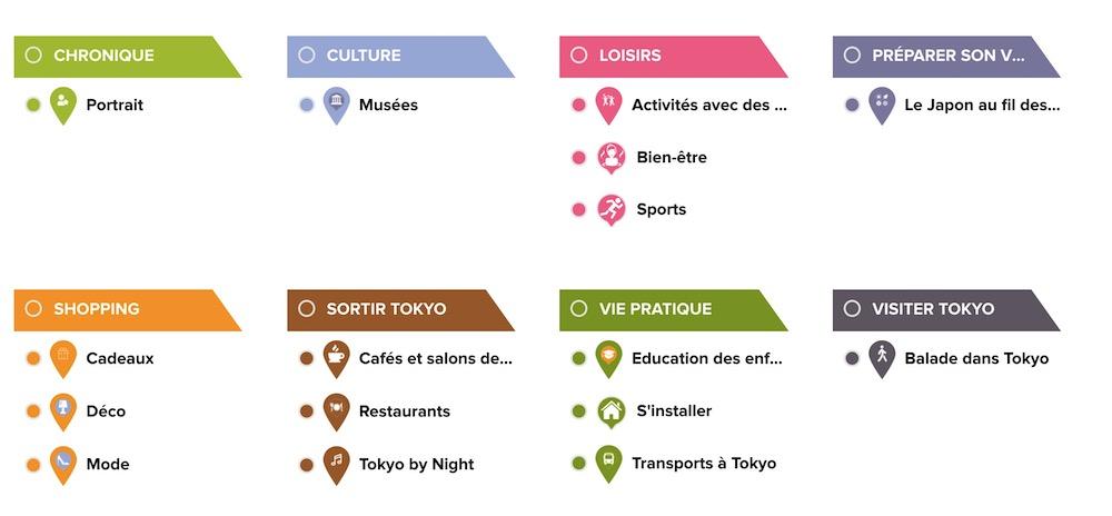 carte de Tokyo